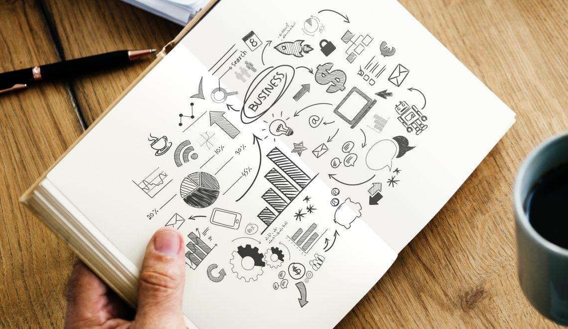Mind-Map erstellen: Beispiele, Grundlagen, Vorteile und Nachteile